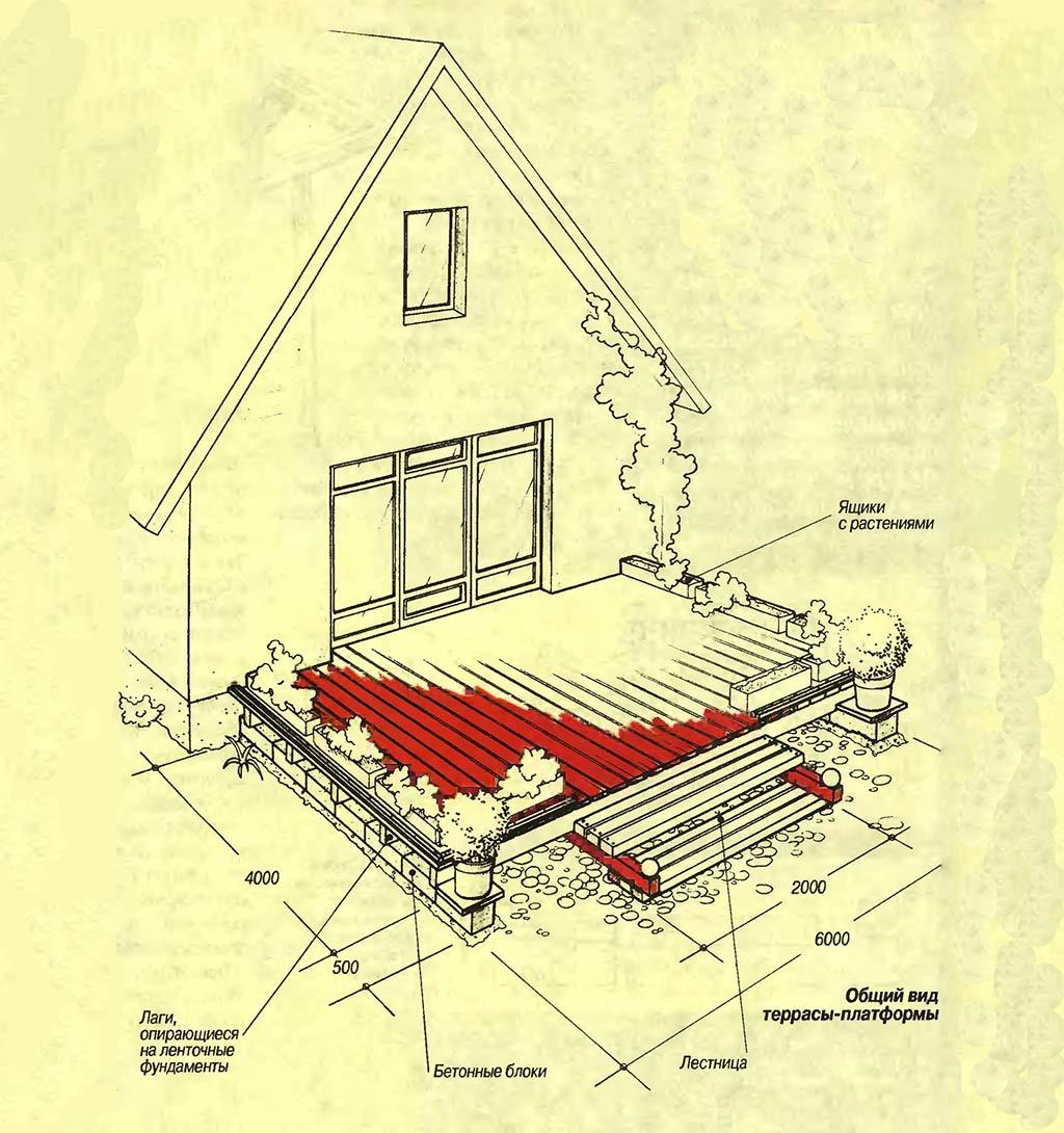 Деревянная терраса-платформа, пристраиваем сами