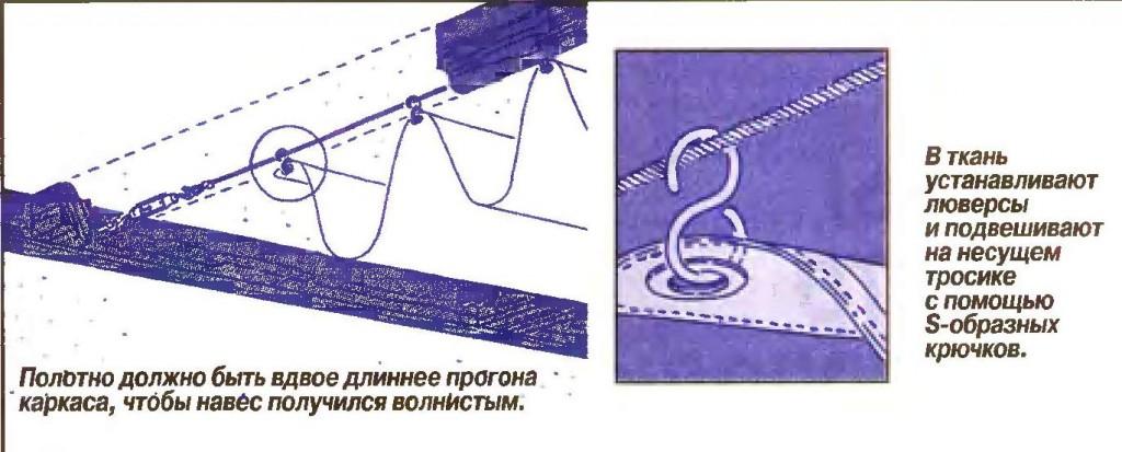тросик, который держит навес