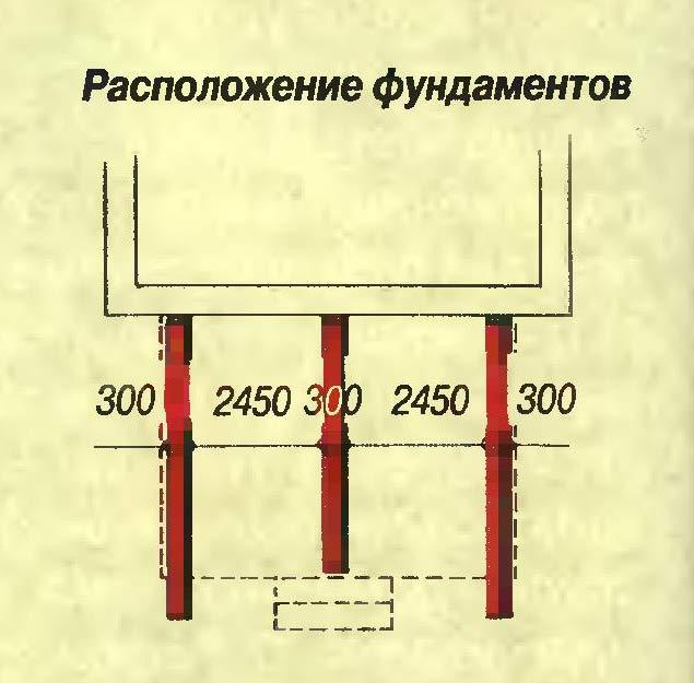 Расположение фундамента