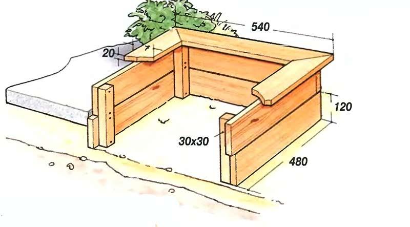 Размеры для песочницы