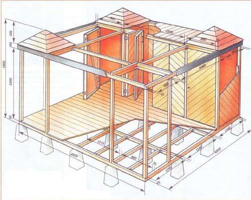 Терраса с хозблоком и шатровой крышей «парус»