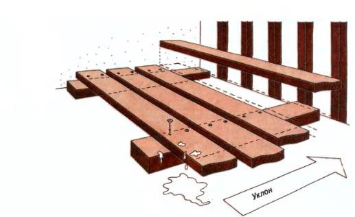 Укладка решетки