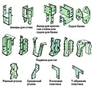 стальные соединители