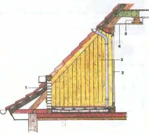 стены на террасе из мансарды