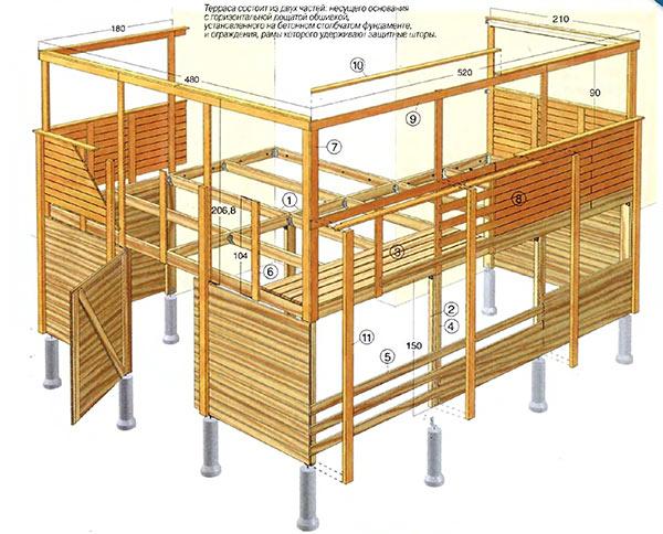 Составные части террасы