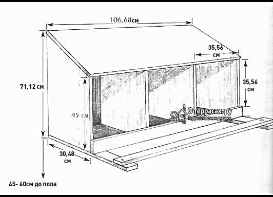 Размеры гнезд для кур несушек чертежи
